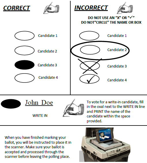 Voting Machine Instructions